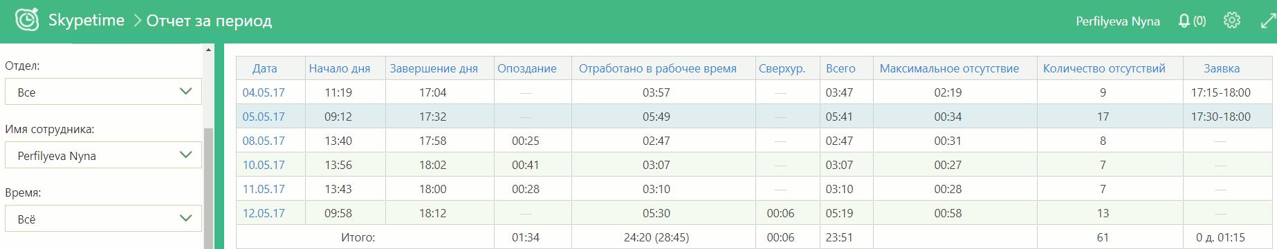 skypetime отчет за период
