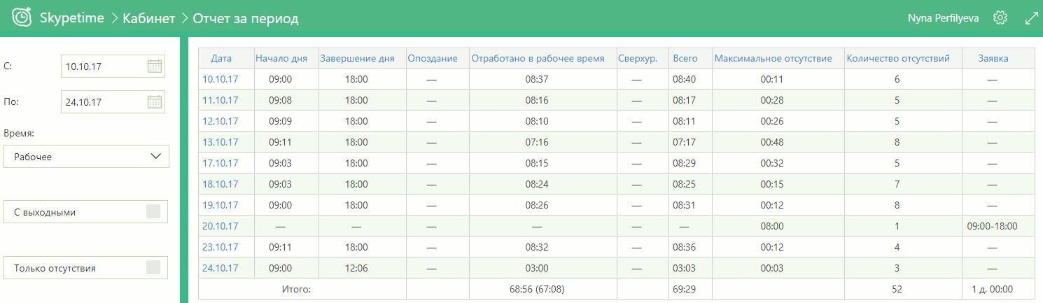 skypetime пользователь отчет за период