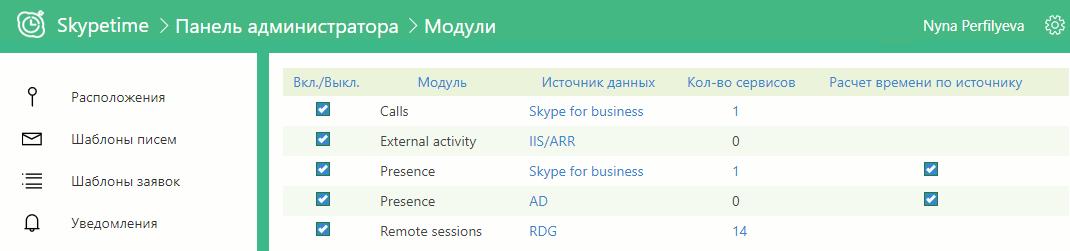 skypetime админ настройки модули