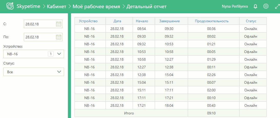 skypetime пользователь отчёт по времени