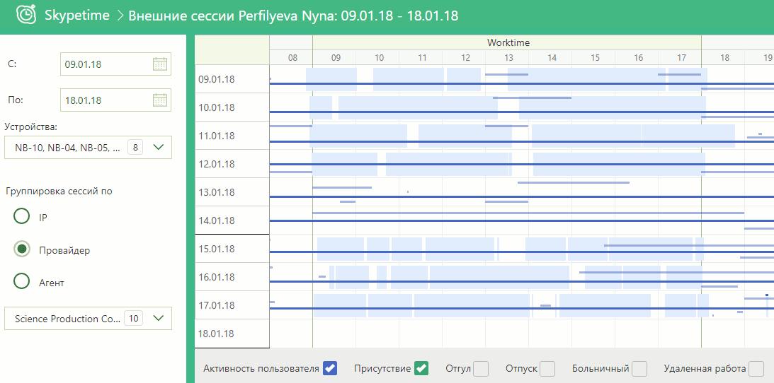 skypetime отчёт по внешним сессиям