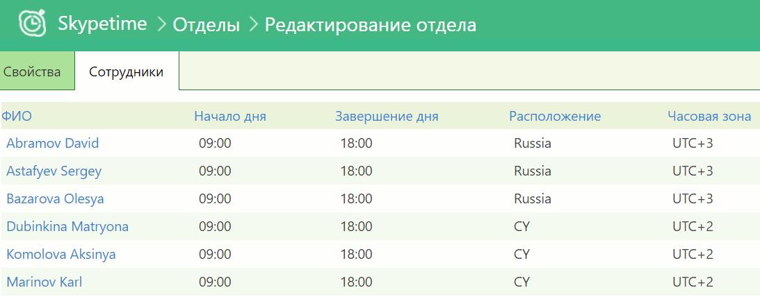 skypetime редактирование параметров отдела